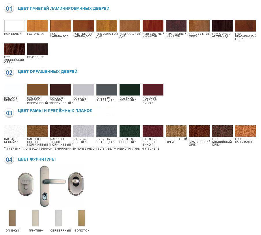 Варианты цветов отделки и фурнитуры для металлической двери Gerda GWX20