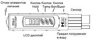 кондуктометр солемер алматы