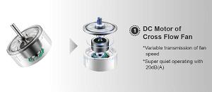 Motor DC inverter indoor unit