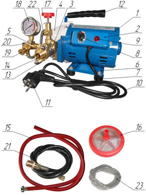 Электрический опрессовщик ОГС-25ЭП-3 схема, комплектация