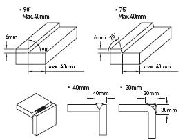 Фрезерование сложной кромки инструментом GTW-1500W-DF