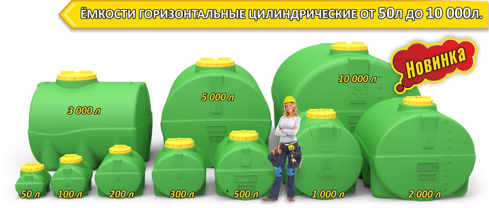 Ёмкости цилиндрические горизонтальные от 100л до 5000л.