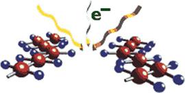 Отрыв атомов водорода от полимера