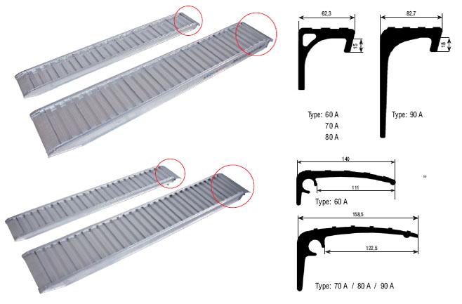 алюминиевые аппарели для заезда тяжелой техники