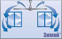 Вентилятор потолочный / зима