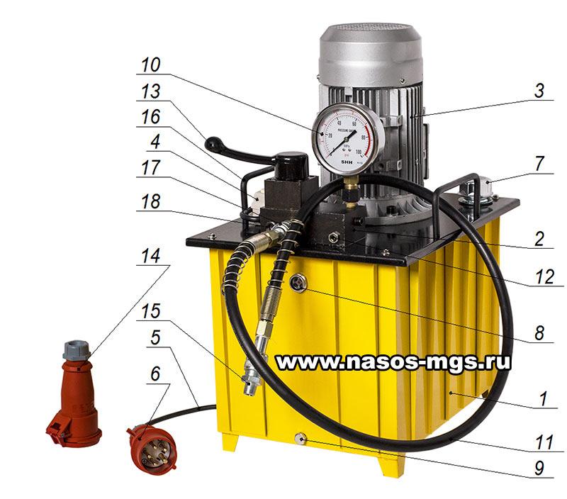 Устройство маслостанции МГС 700-3.0-Р-1 380в
