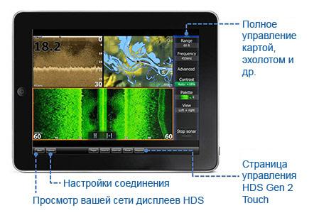 Управление с помощью iPad