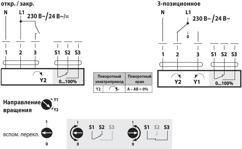 схема подключения приводов