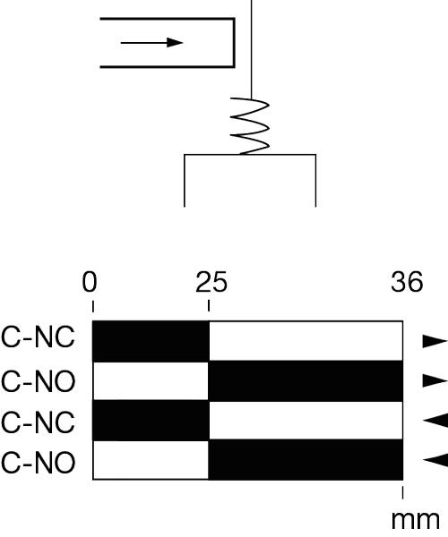 Диаграмма работы контактной группы MTB4-MS7121