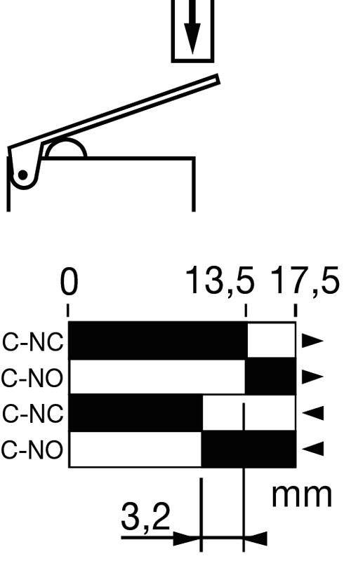 Диаграмма работы контактной группы MTB4-MS7125