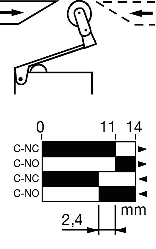Диаграмма работы контактной группы MTB4-MS7127