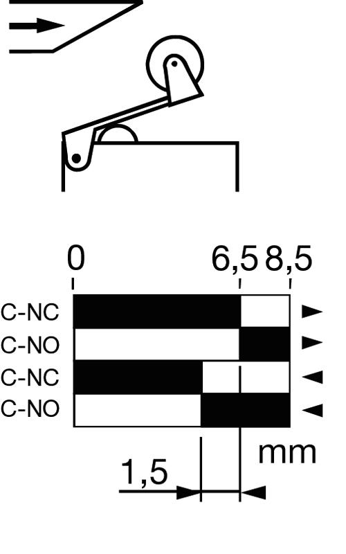 Диаграмма работы контактной группы MTB4-MS7128