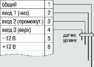 Схема подключения датчиков уровня