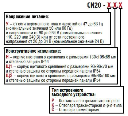 Счетчик импульсов ОВЕН СИ20