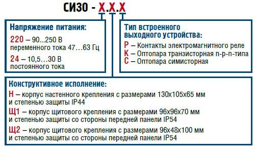 Счетчик импульсов ОВЕН СИ30