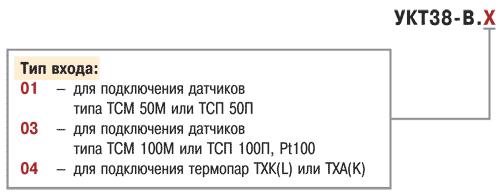 Устройство контроля температуры восьмиканальное со встроенным барьером искрозащиты ОВЕН УКТ38-В. Модификации