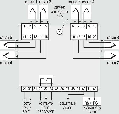 Схема подключения прибора модификации УКТ38-В.04