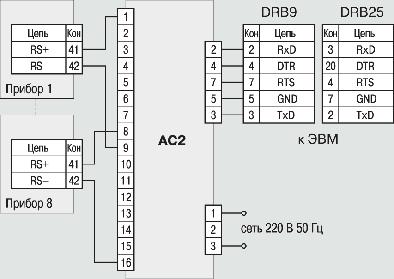 Устройство контроля температуры восьмиканальное со встроенным барьером искрозащиты ОВЕН УКТ38-В. Схемы подключения