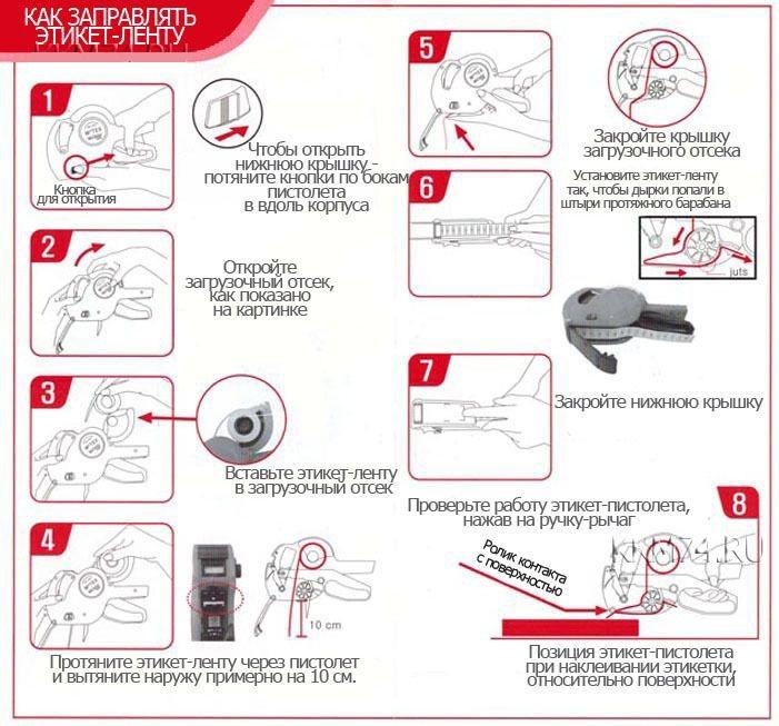 Как заправить этикет-ленту