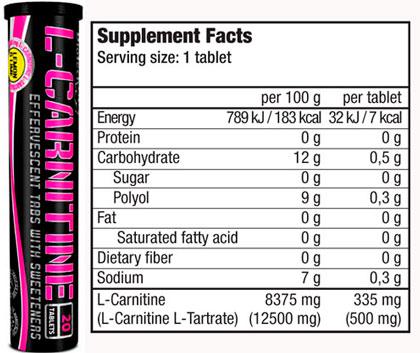 BioTech-USA-Effervescent-L-Carnitine-500-mg-состав