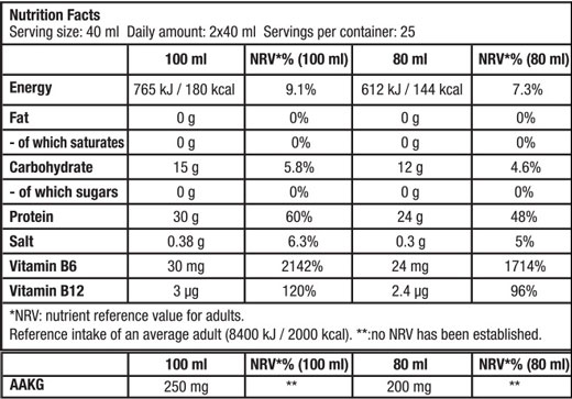 BioTech-USA-Liquid-Amino-Ampule-facts