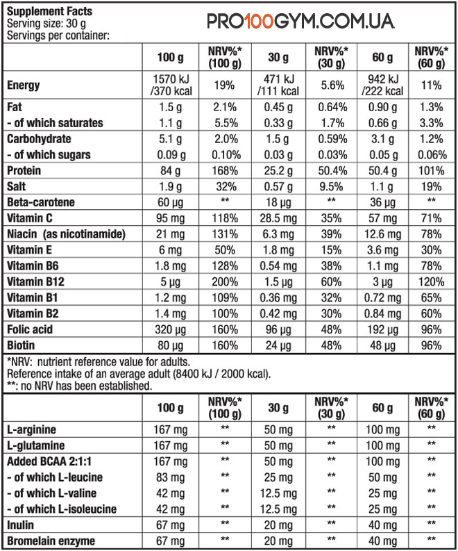 BioTech_USA_Beef_Protein