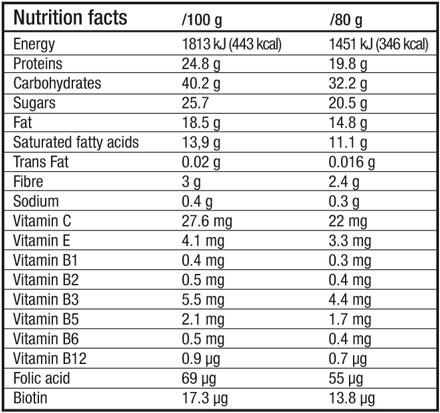 Go-Protein-Bar-sostav