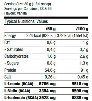 Metapure-Zero-Carb-facts