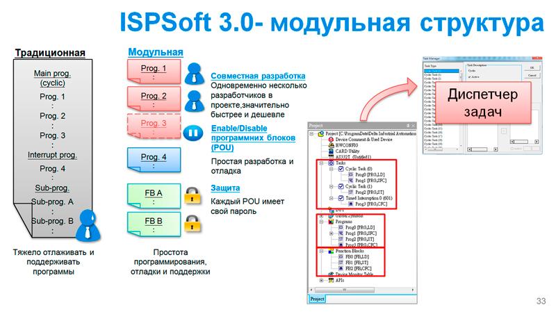 Рис 10. Новый модульный ISPSoft.