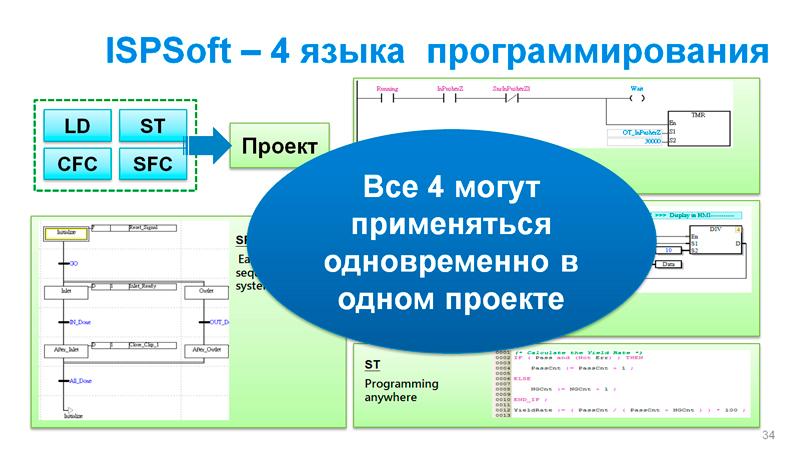 Рис 12. Конфигурация аппаратных средств.