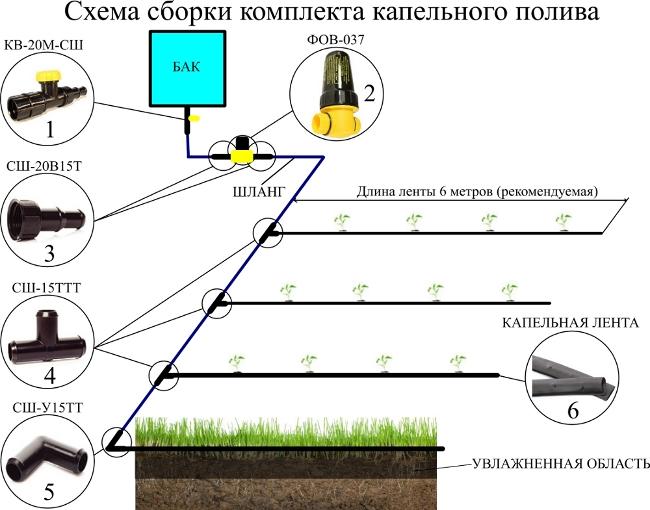 схема установки капельного полива КПК-24