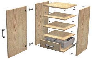 Сверлильно-присадочные станки Boring System 21 Prestige, System23, System 29 (Италия), схема сборки готового изделия
