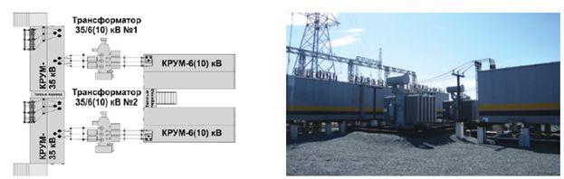 Схема и внешний вид комплектной двух трансформаторной подстанции