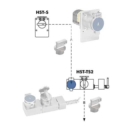 Элементы системы S-B3