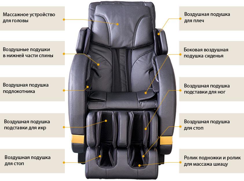 Массажное кресло Venerdi Simpatica