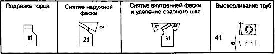 РЕЗЦЫ К МАШИНЕ