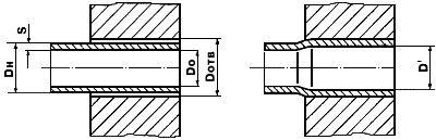 Развальцовка труб, расчет внутреннего диаметра трубы после развальцовки