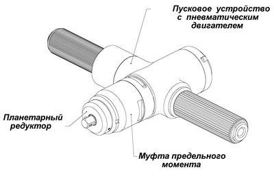 Устройство вальцовочной машины ВМ-500