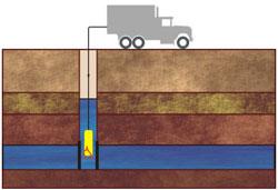 Схема ЭГИ-обработки скважины