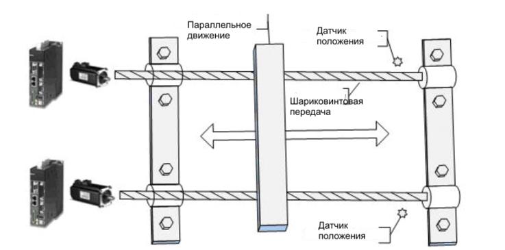 Рис. 1. Структура системы