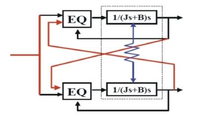 Рис.3. Структурная схема
