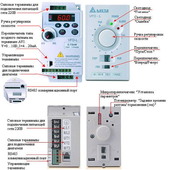 Описание конструкции частотных преобразователей серии VFD-L