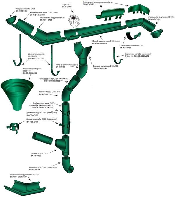 водосток Металл Профиль Престиж