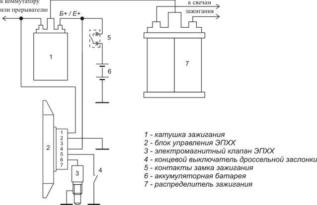 Схема включения блока 5013.3761