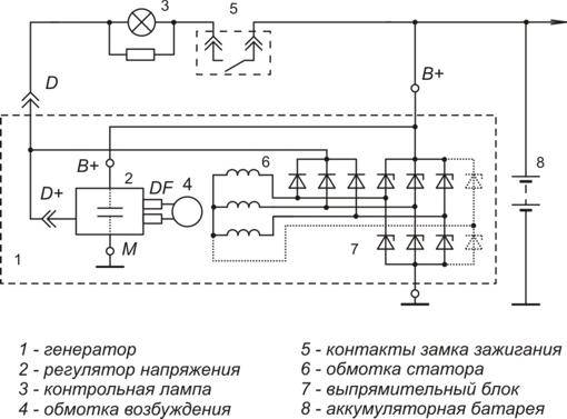 Схема включения регулятора напряжения 9333.3702-02