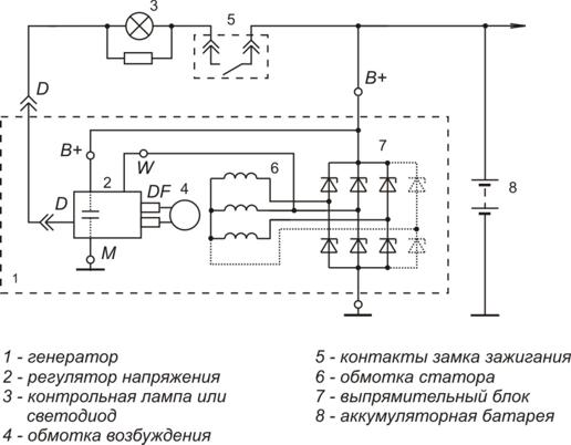 Схема включения регулятора напряжения 9333.3702-04