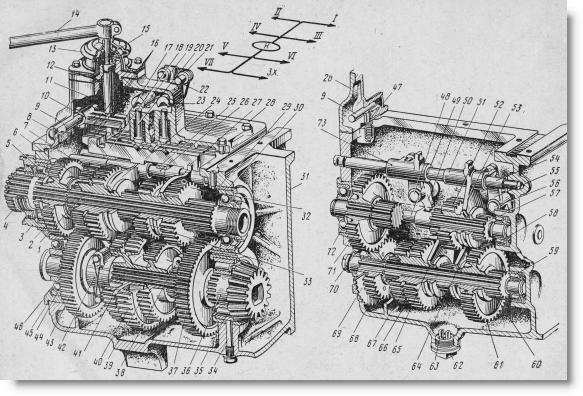 коробка передач трактора ДТ-75