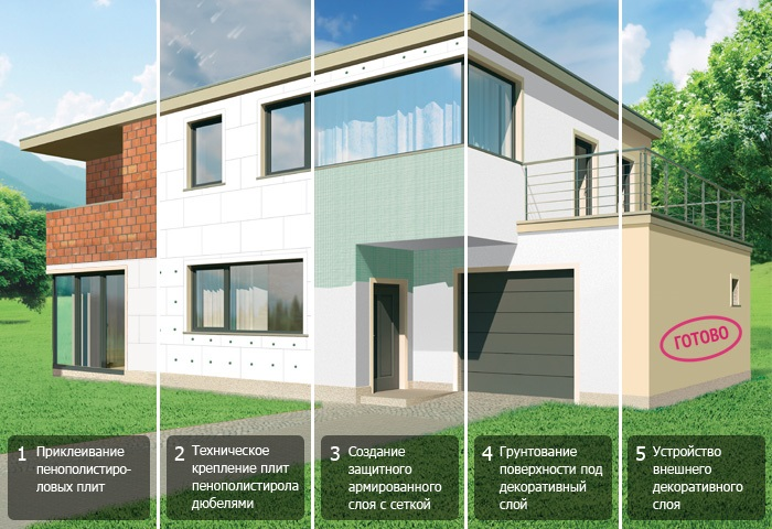 Фасадные технологии церезит
