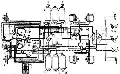 Схема пневматического привода тормозных систем КамАЗ-4310