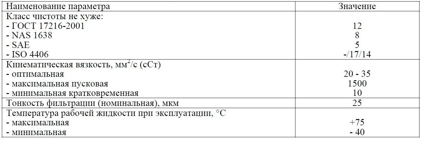 310.2.28.06.05 Характеристика рабочей жидкости